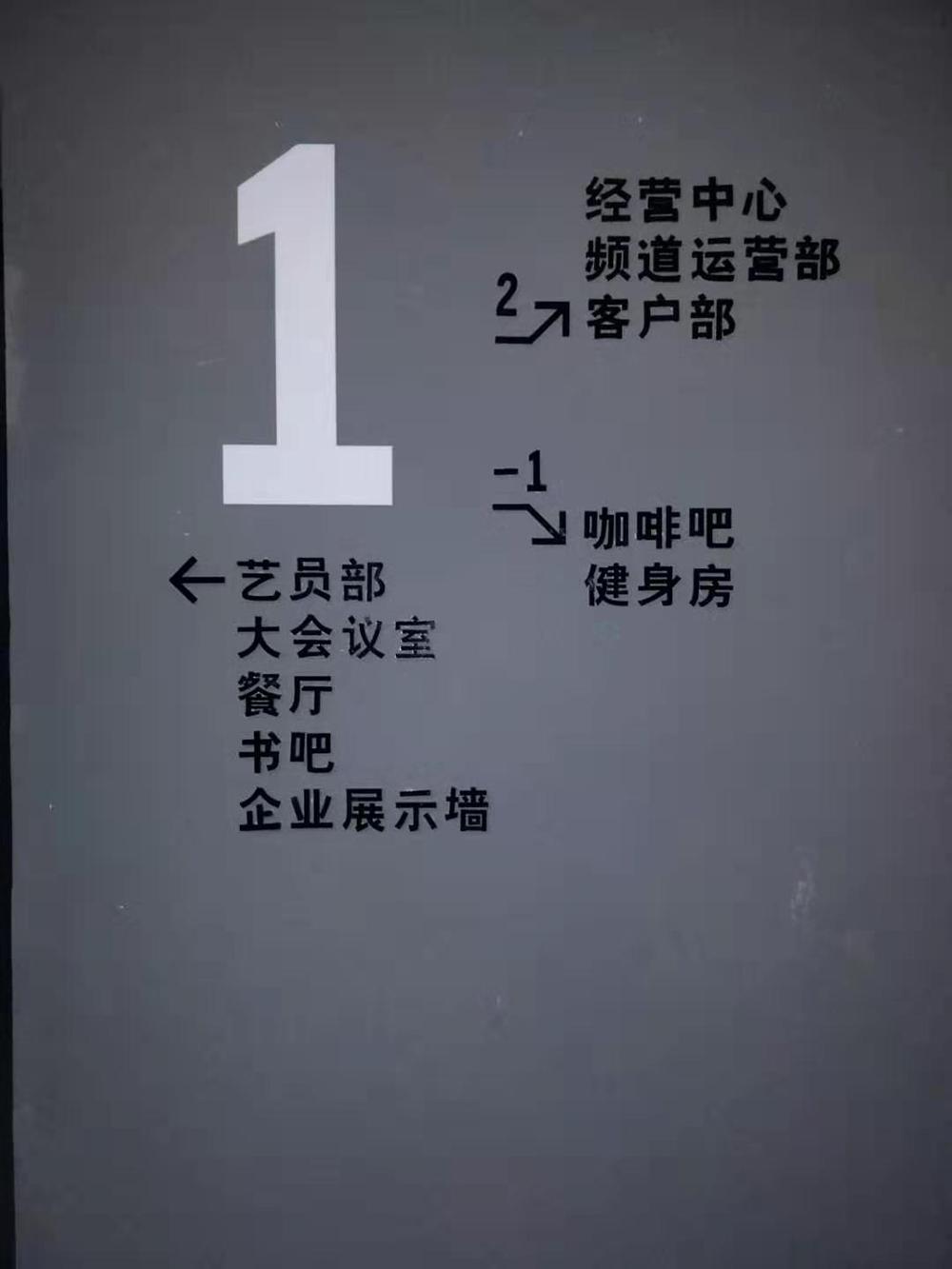 过道指示 标示标牌 2